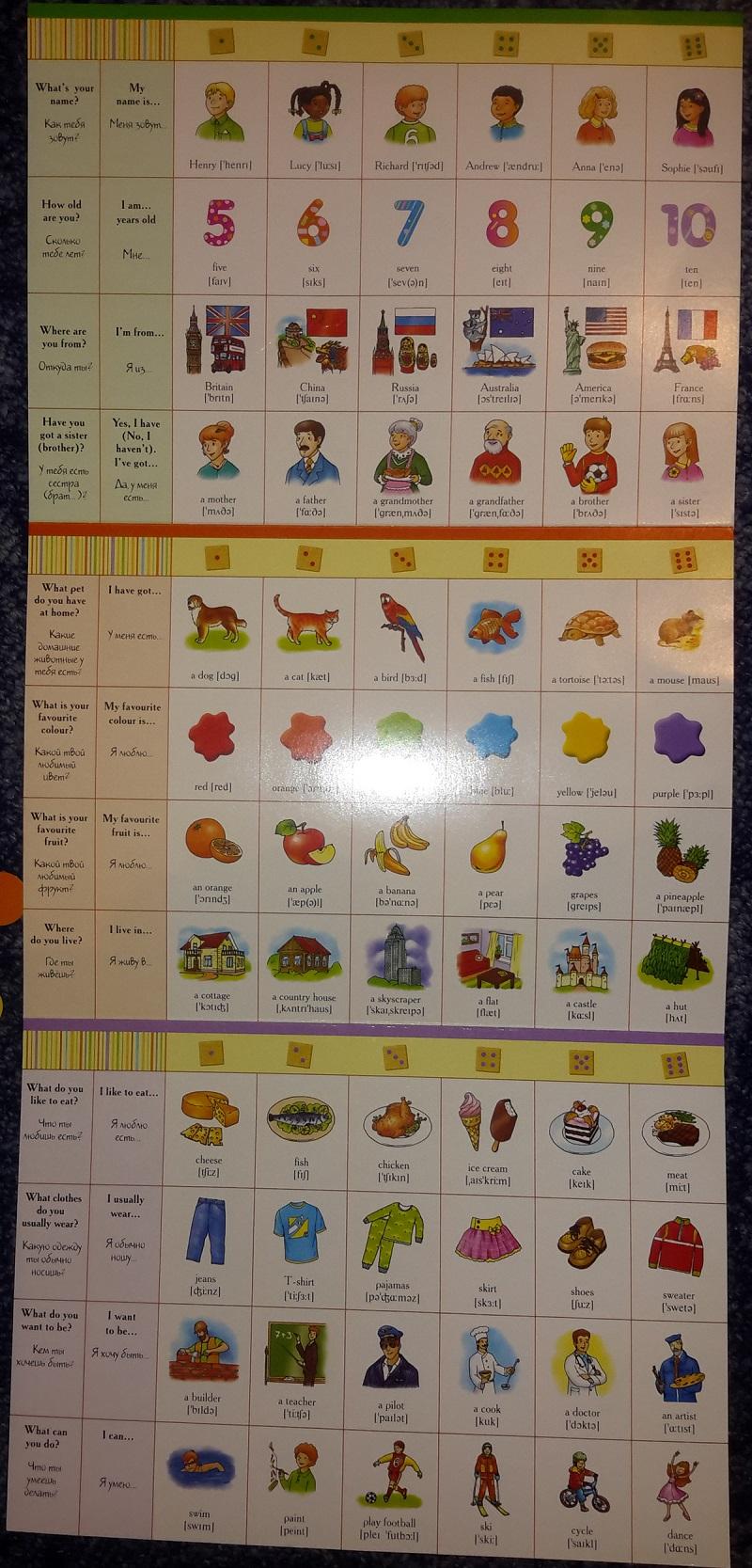Настольная игра на английском для детей